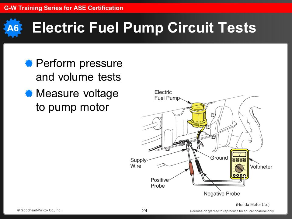 Permission granted to reproduce for educational use only. 24 © Goodheart-Willcox Co., Inc. Electric Fuel Pump Circuit Tests Perform pressure and volum