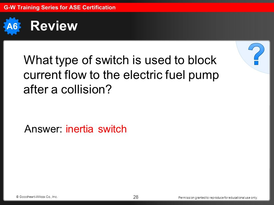Permission granted to reproduce for educational use only. 28 © Goodheart-Willcox Co., Inc. Review What type of switch is used to block current flow to