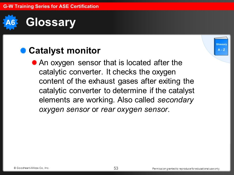 Permission granted to reproduce for educational use only. 53 © Goodheart-Willcox Co., Inc. Glossary Catalyst monitor An oxygen sensor that is located