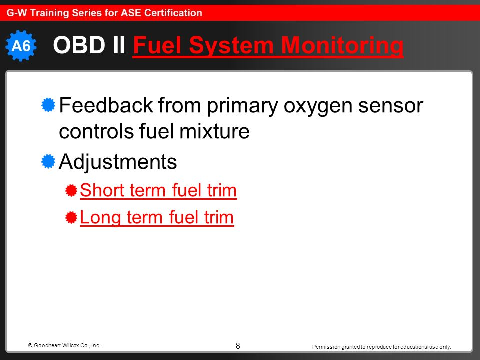 Permission granted to reproduce for educational use only. 8 © Goodheart-Willcox Co., Inc. OBD II Fuel System MonitoringFuel System Monitoring Feedback