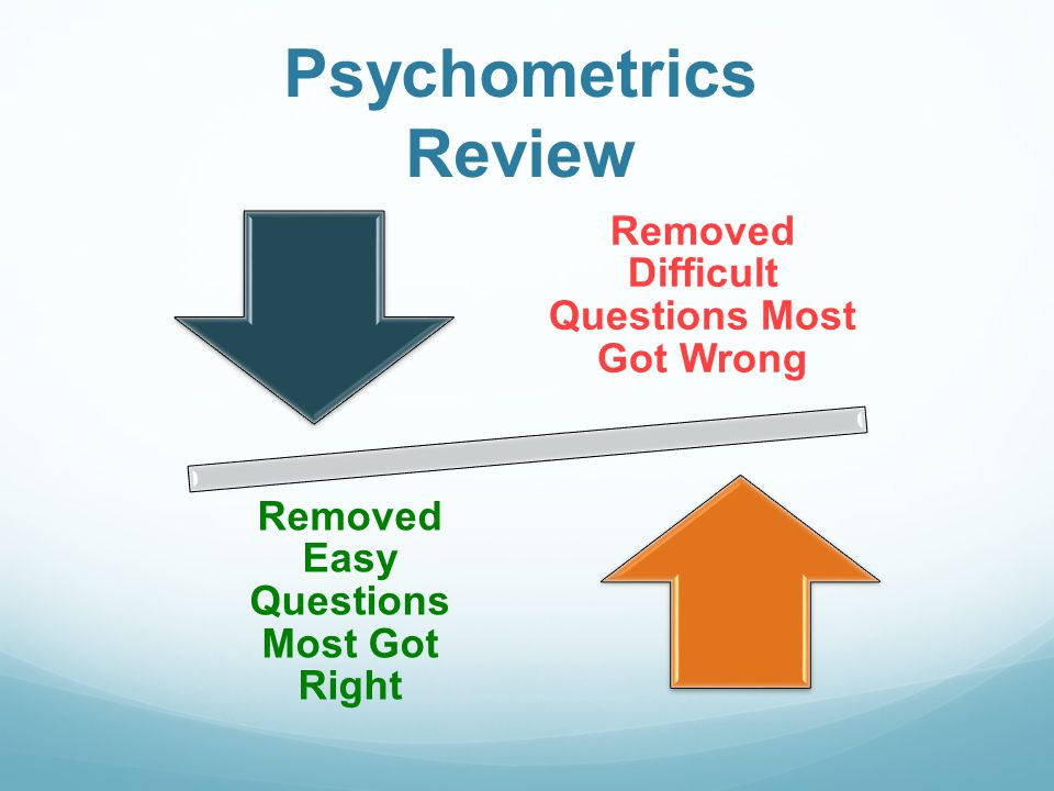 Grading: To determine a passing grade of any test, it must be justified with empirical data.