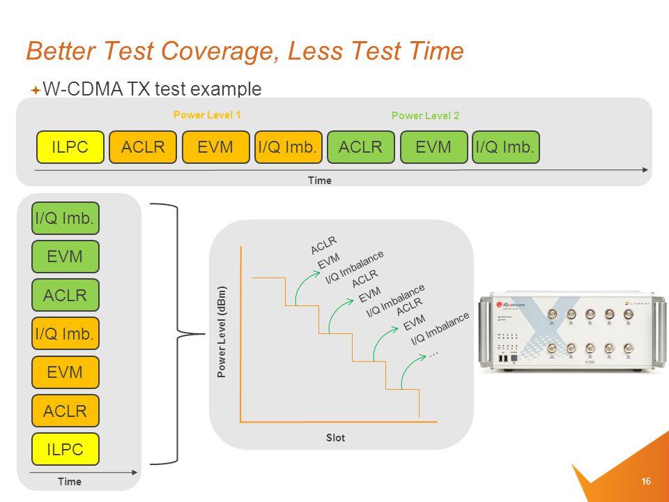 LitePoint Confidential Better Test Coverage, Less Test Time  W-CDMA TX test example ILPCACLREVMI/Q Imb.