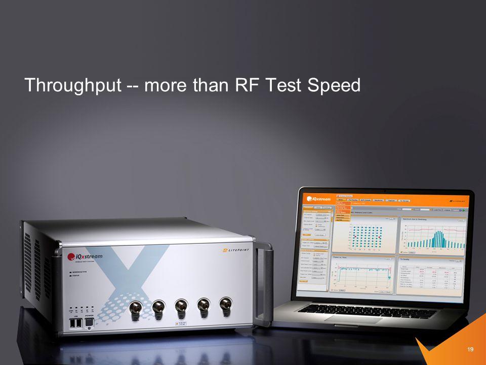 LitePoint Confidential 19 Throughput -- more than RF Test Speed