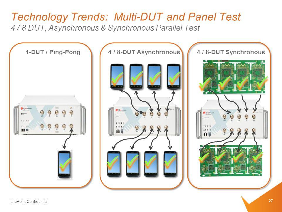 LitePoint Confidential Technology Trends: Multi-DUT and Panel Test 4 / 8 DUT, Asynchronous & Synchronous Parallel Test 27           1-DUT / Ping-Pong4 / 8-DUT Asynchronous4 / 8-DUT Synchronous