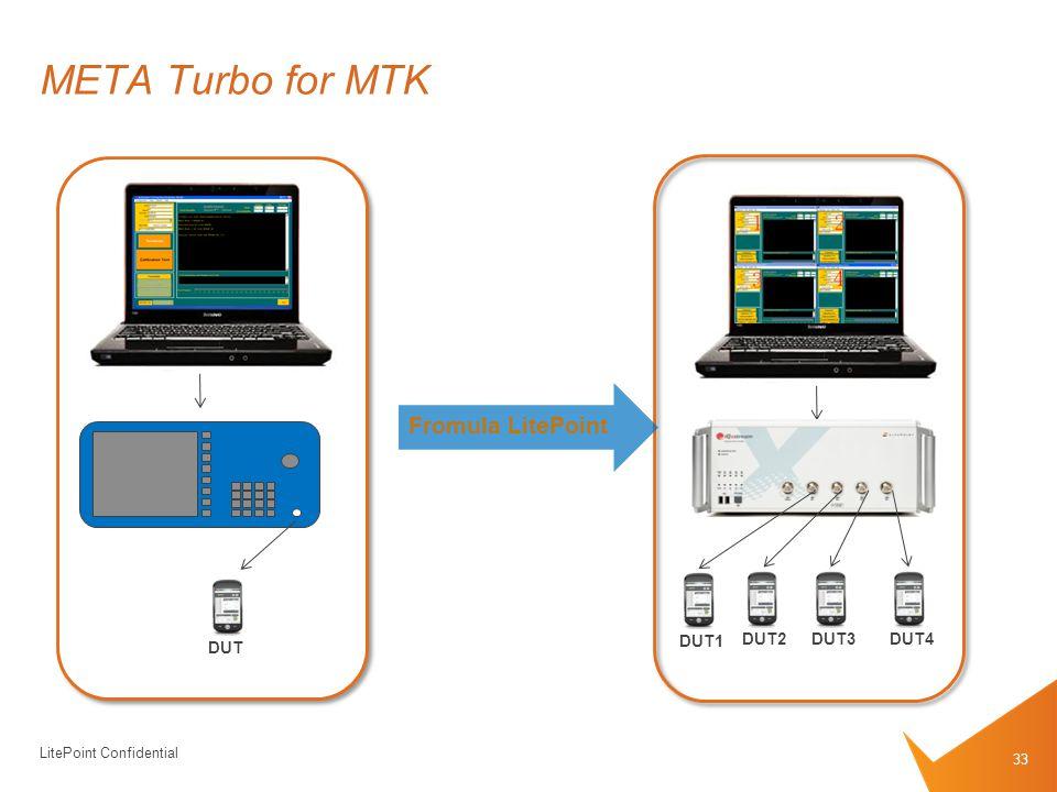 LitePoint Confidential META Turbo for MTK 33 DUT1DUT2DUT3DUT4 DUT Fromula LitePoint
