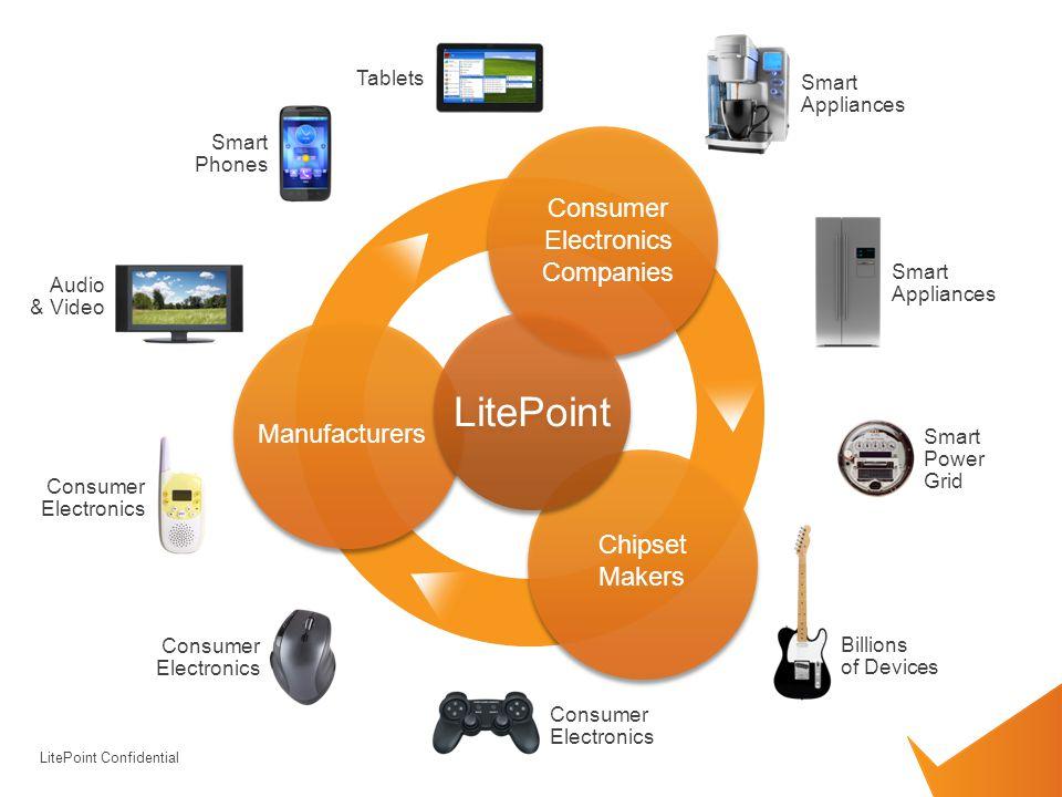 LitePoint Confidential Billions of Devices LitePoint Smart Power Grid Smart Appliances Consumer Electronics Audio & Video Tablets Smart Phones Chipset Makers Consumer Electronics Companies Manufacturers