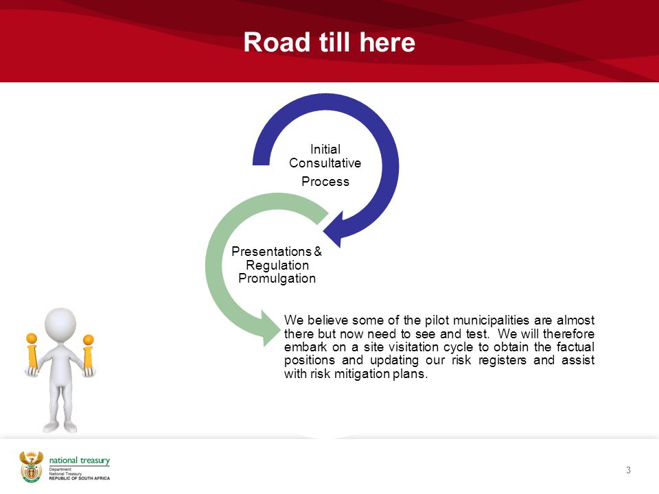 Road till here 3 Initial Consultative Process Presentations & Regulation Promulgation We believe some of the pilot municipalities are almost there but