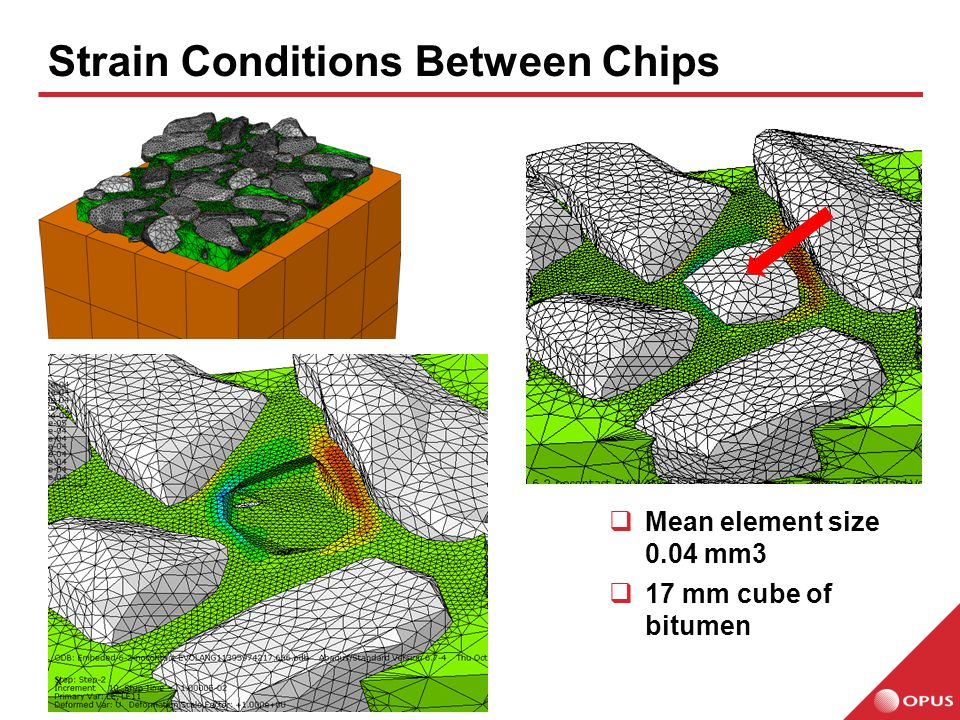 Strain Conditions Between Chips  Mean element size 0.04 mm3  17 mm cube of bitumen