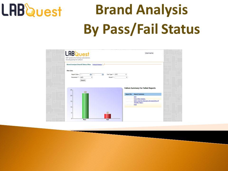 Brand Analysis By Pass/Fail Status