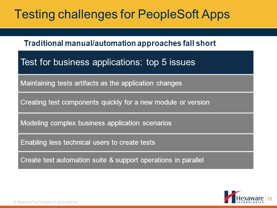 16 © Hexaware Technologies. All rights reserved. Test for business applications: top 5 issues Maintaining tests artifacts as the application changes C
