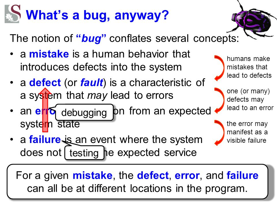 "What's a bug, anyway? The notion of ""bug"" conflates several concepts: a mistake is a human behavior that introduces defects into the system a defect ("