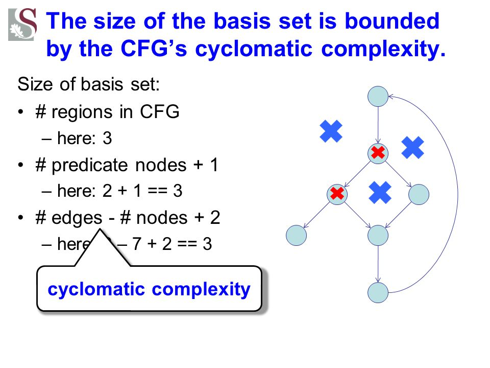The size of the basis set is bounded by the CFG's cyclomatic complexity. Size of basis set: # regions in CFG –here: 3 # predicate nodes + 1 –here: 2 +