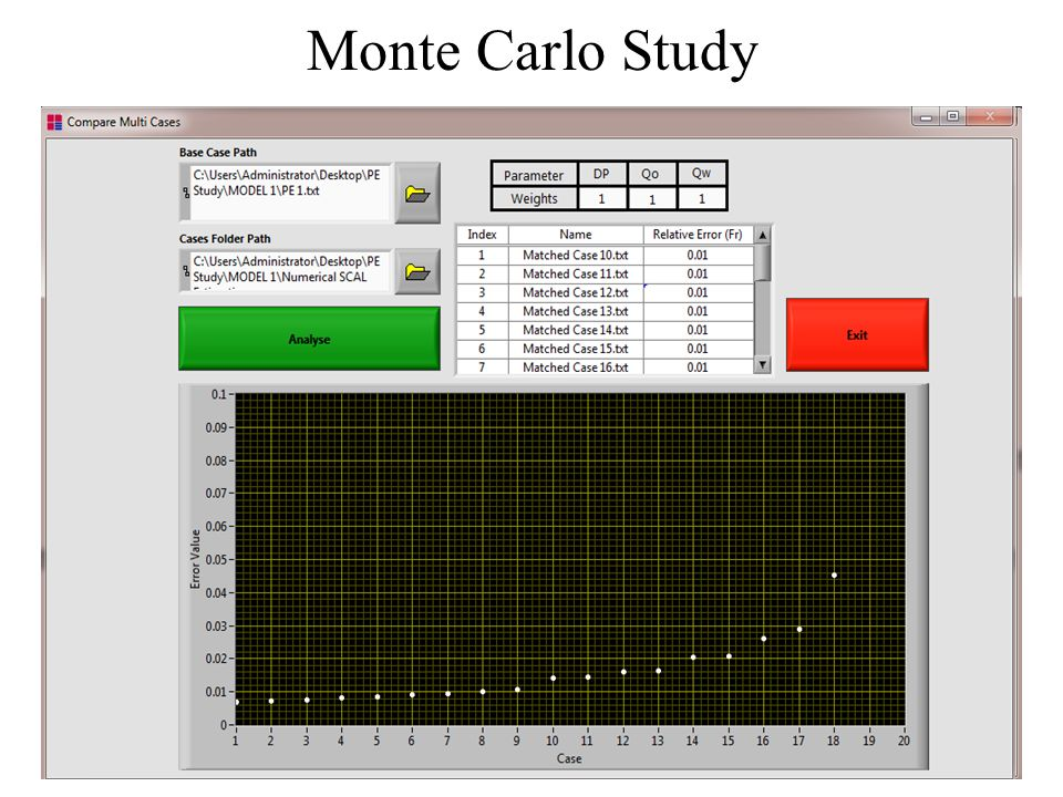 Monte Carlo Study Monte Carlo study can assist the user in designing a laboratory test when dealing with core parameter's uncertainty. The data requir