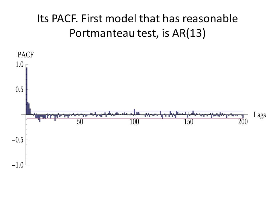 Its PACF. First model that has reasonable Portmanteau test, is AR(13)