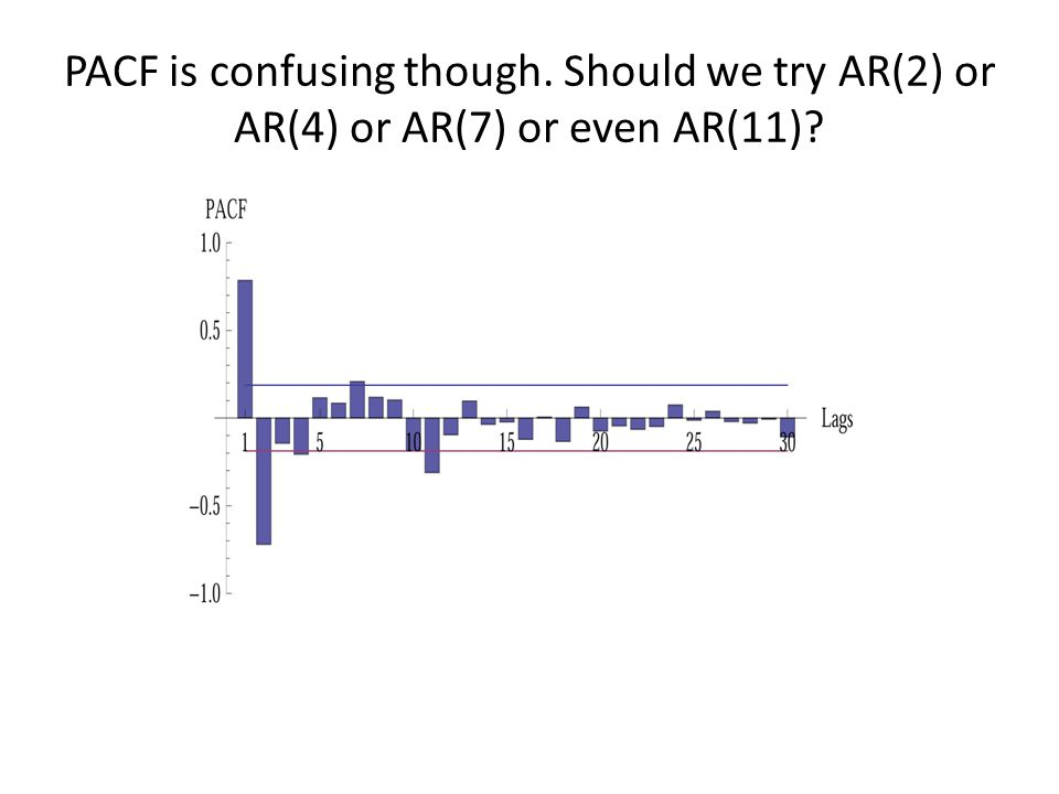 PACF is confusing though. Should we try AR(2) or AR(4) or AR(7) or even AR(11)