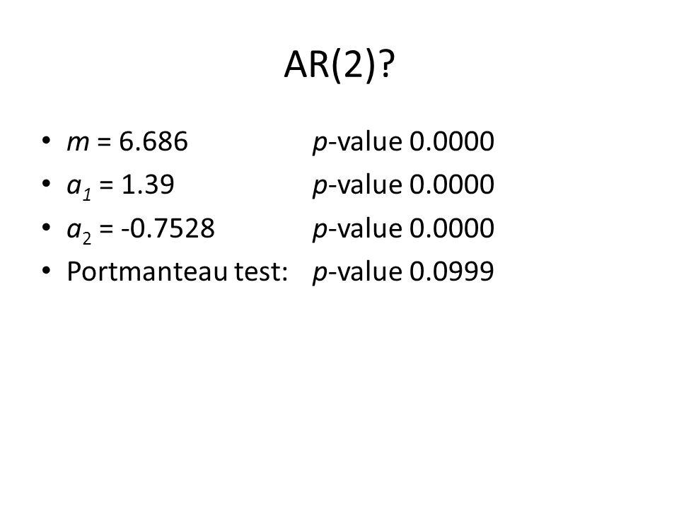 AR(2)? m = 6.686 p-value 0.0000 a 1 = 1.39 p-value 0.0000 a 2 = -0.7528 p-value 0.0000 Portmanteau test: p-value 0.0999