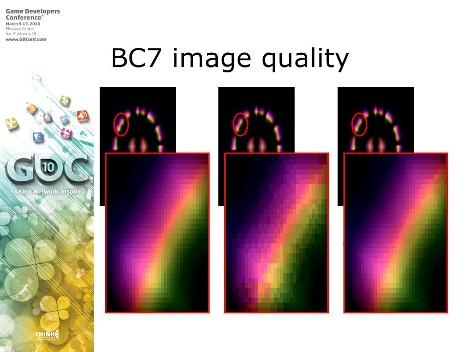 BC7 image quality BC7 Compressed BC1 Compressed Original Image