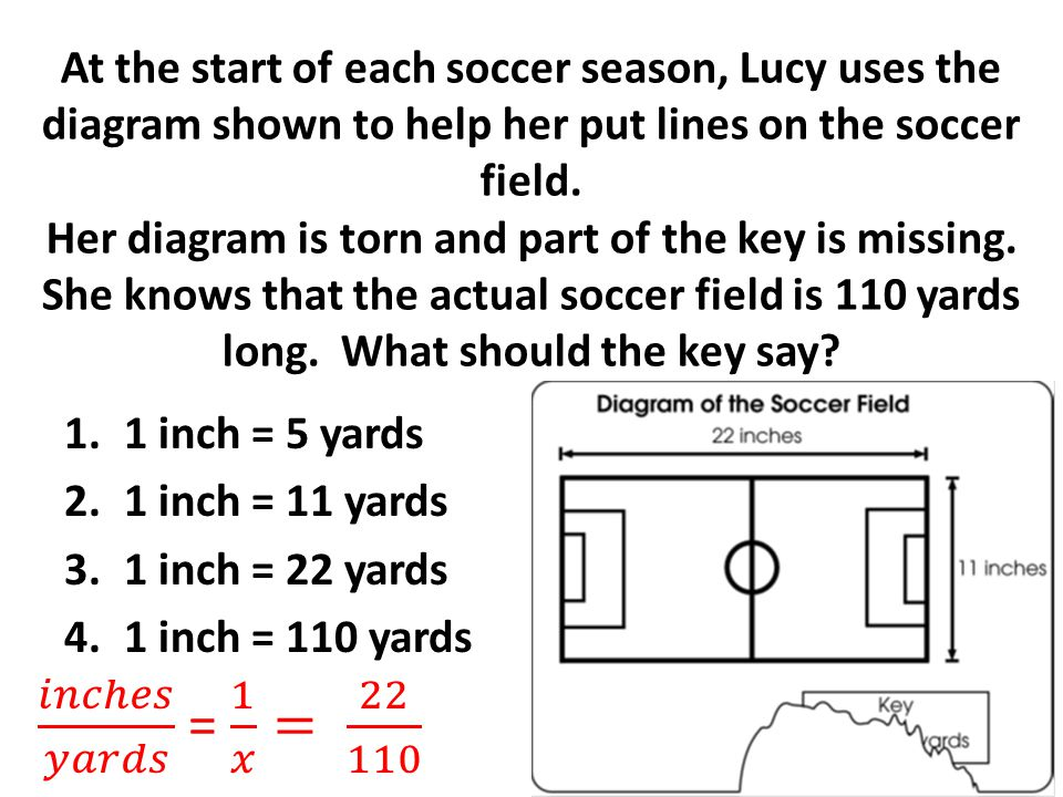 At the start of each soccer season, Lucy uses the diagram shown to help her put lines on the soccer field. Her diagram is torn and part of the key is