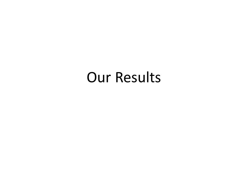 Our Results