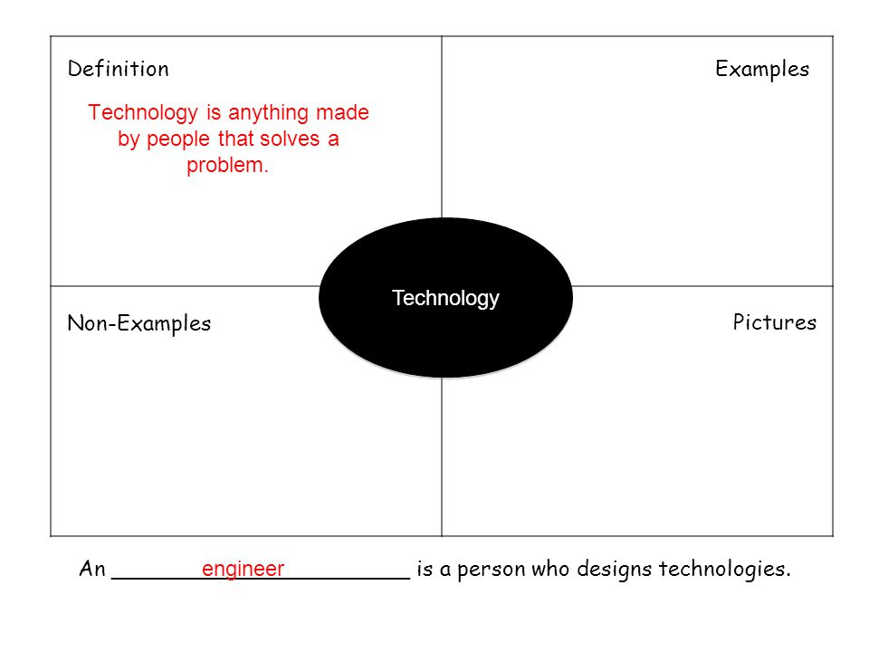 Technology DefinitionExamples Non-Examples Pictures An ______________________ is a person who designs technologies. Technology is anything made by peo