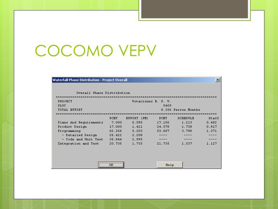 COCOMO VEPV