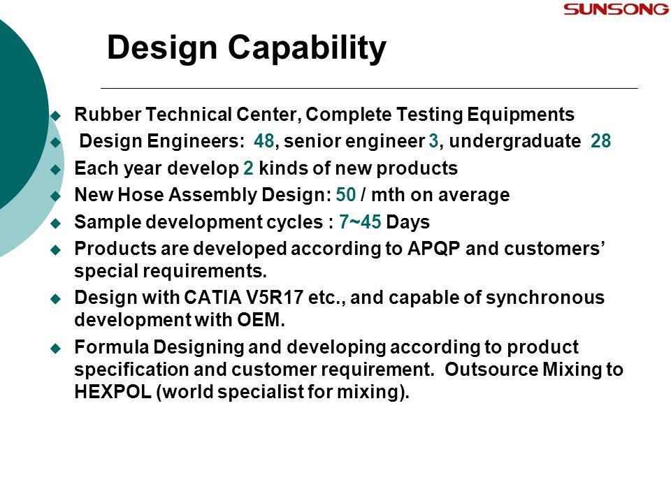 Design Capability  Rubber Technical Center, Complete Testing Equipments  Design Engineers: 48, senior engineer 3, undergraduate 28  Each year devel