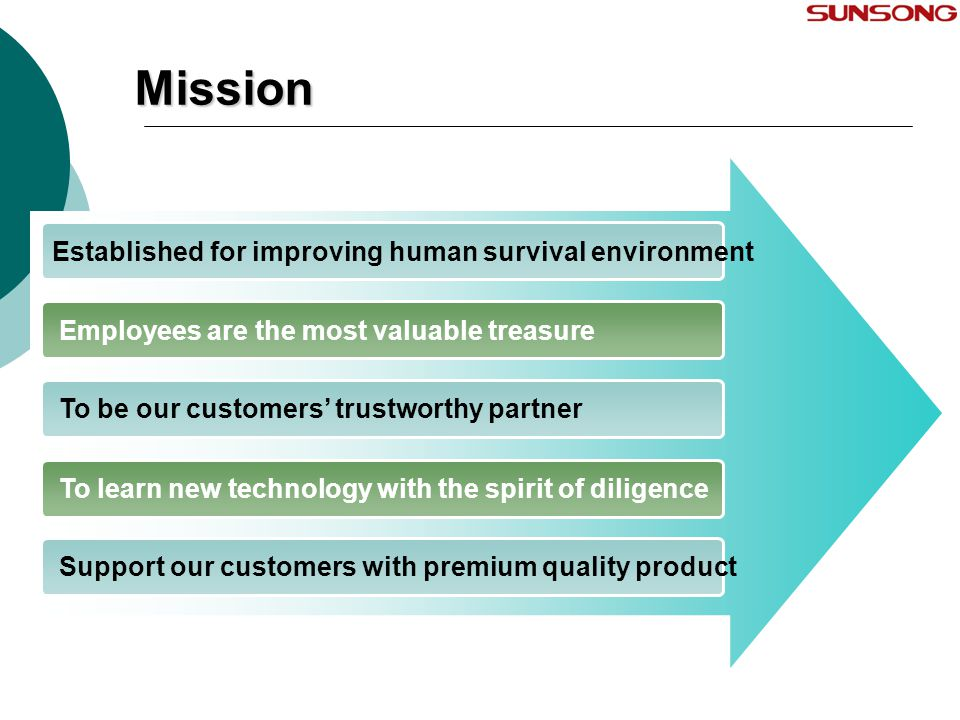 Mission Established for improving human survival environment Employees are the most valuable treasure To be our customers' trustworthy partner To lear