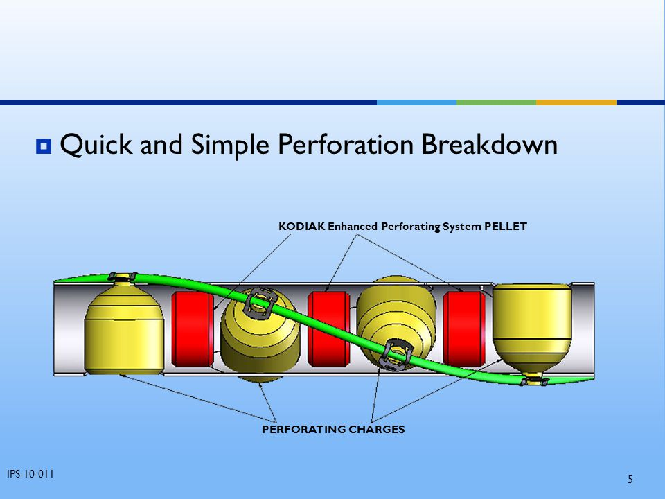  Quick and Simple Perforation Breakdown PERFORATING CHARGES KODIAK Enhanced Perforating System PELLET 5