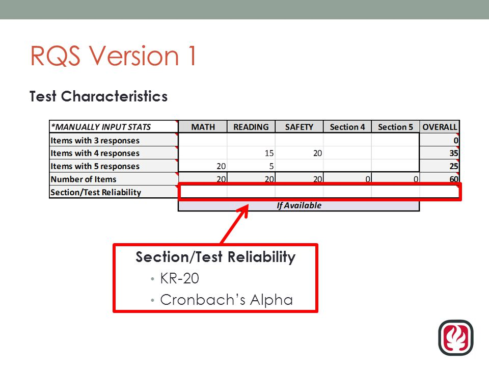 RQS Version 1 Section/Test Reliability KR-20 Cronbach's Alpha Test Characteristics