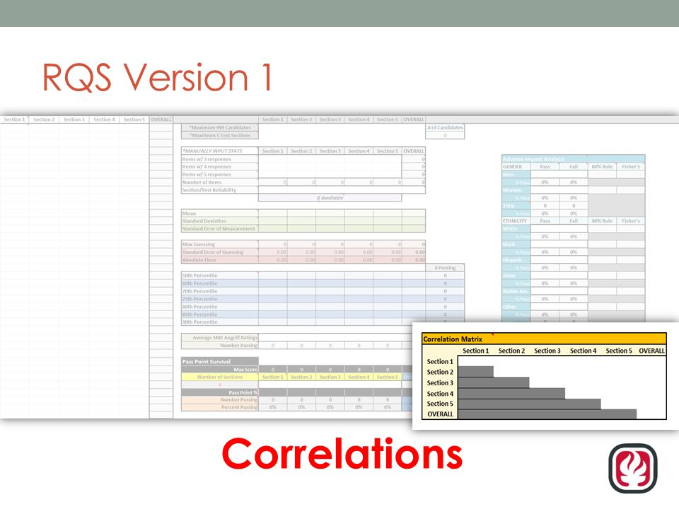 RQS Version 1 Correlations