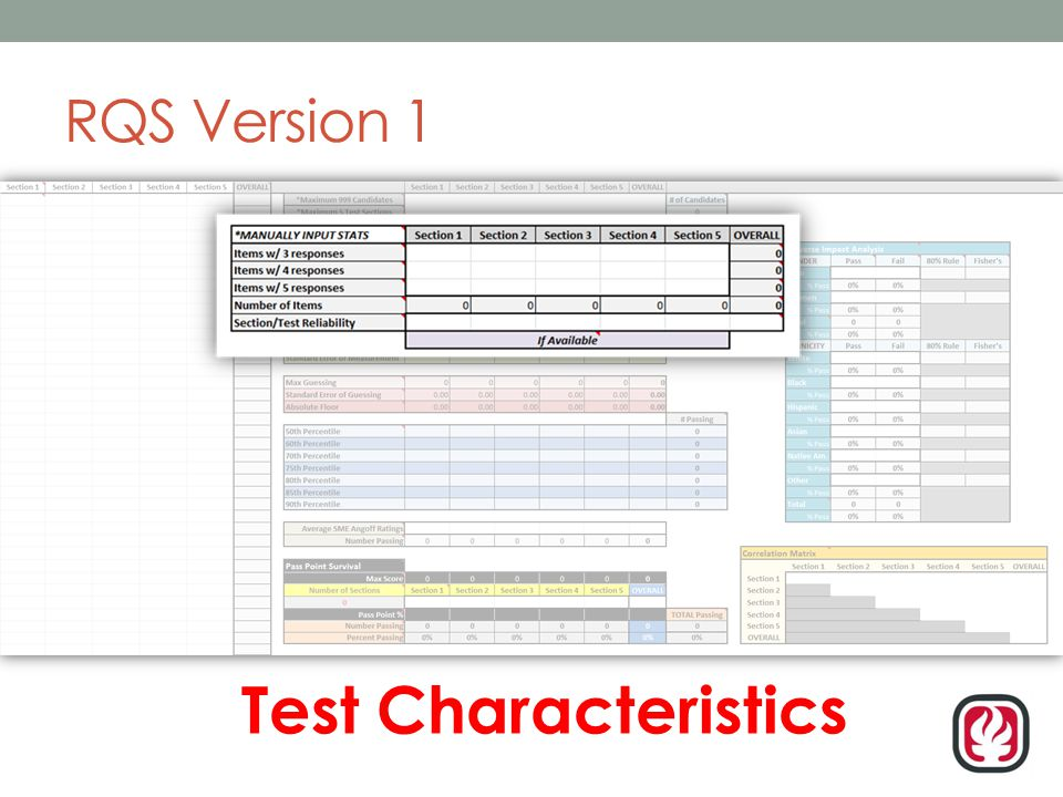 RQS Version 1 Test Characteristics