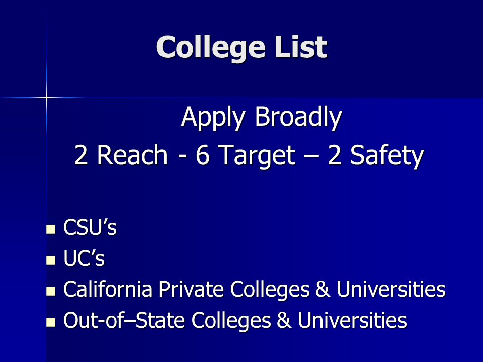 College List Apply Broadly 2 Reach - 6 Target – 2 Safety 2 Reach - 6 Target – 2 Safety CSU's CSU's UC's UC's California Private Colleges & Universitie