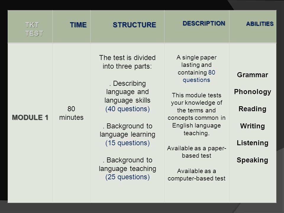 TKT TEST TIMESTRUCTUREDESCRIPTIONABILITIES MODULE 1 80 minutes The test is divided into three parts:. Describing language and language skills (40 ques