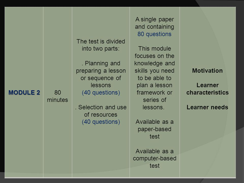 MODULE 2 80 minutes The test is divided into two parts:. Planning and preparing a lesson or sequence of lessons (40 questions). Selection and use of r