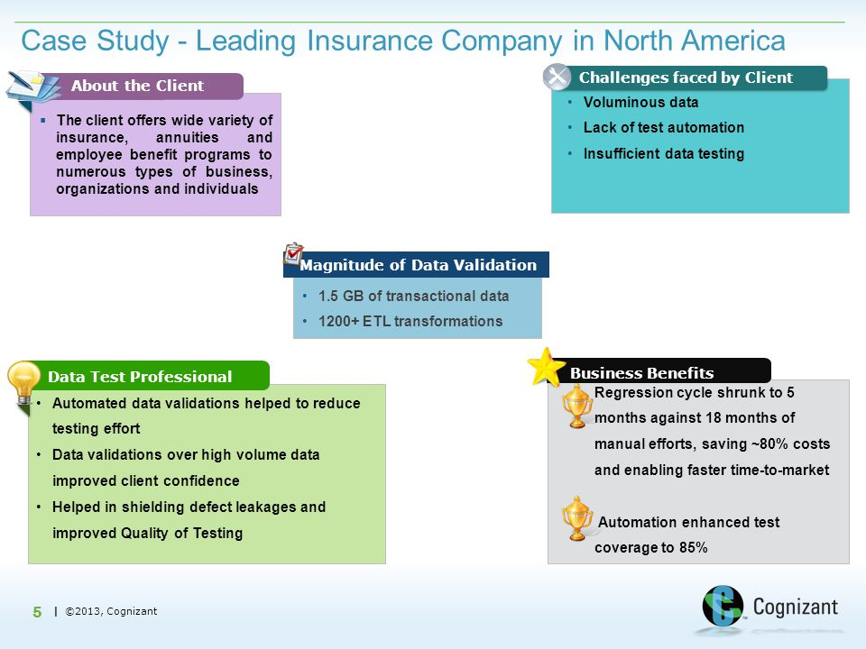 | ©2013, Cognizant Case Study - Leading Insurance Company in North America  The client offers wide variety of insurance, annuities and employee benef