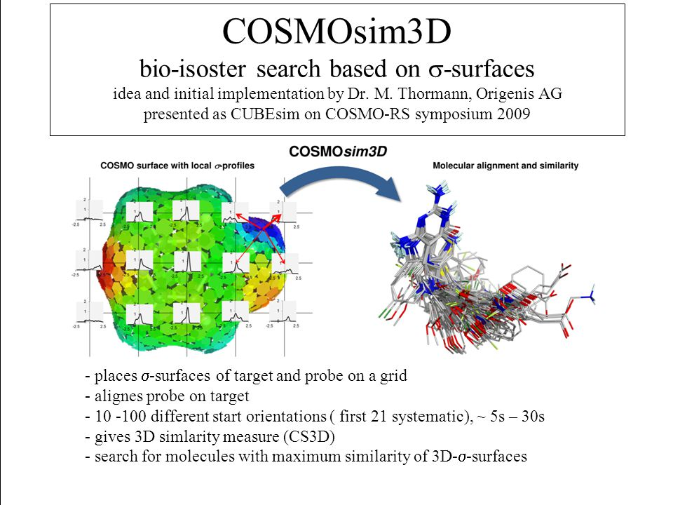 COSMOsim3D bio-isoster search based on  -surfaces idea and initial implementation by Dr. M. Thormann, Origenis AG presented as CUBEsim on COSMO-RS sy