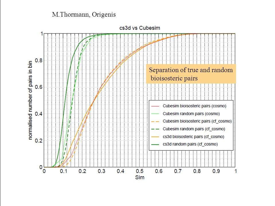 M.Thormann, Origenis Separation of true and random bioisosteric pairs