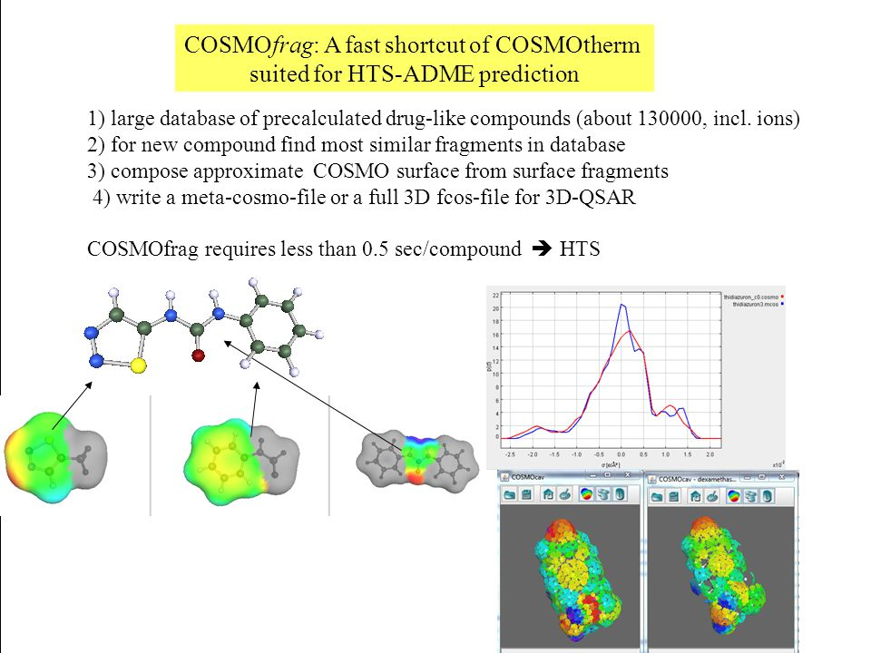 COSMOfrag: A fast shortcut of COSMOtherm suited for HTS-ADME prediction 1) large database of precalculated drug-like compounds (about 130000, incl. io