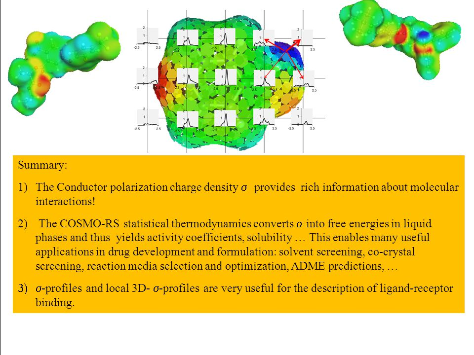 Summary: 1)The Conductor polarization charge density  provides rich information about molecular interactions! 2) The COSMO-RS statistical thermodynam