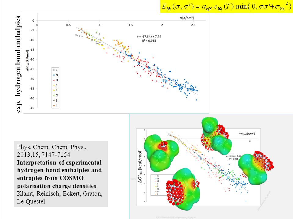 Phys. Chem. Chem. Phys., 2013,15, 7147-7154 Interpretation of experimental hydrogen-bond enthalpies and entropies from COSMO polarisation charge densi