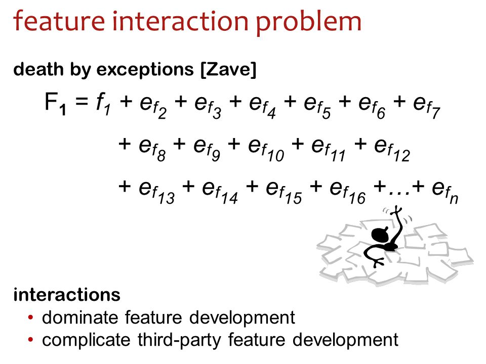 feature interaction problem death by exceptions [Zave] F 1 = f 1 + e f 2 + e f 3 + e f 4 + e f 5 + e f 6 + e f 7 + e f 8 + e f 9 + e f 10 + e f 11 + e f 12 + e f 13 + e f 14 + e f 15 + e f 16 +…+ e f n interactions dominate feature development complicate third-party feature development