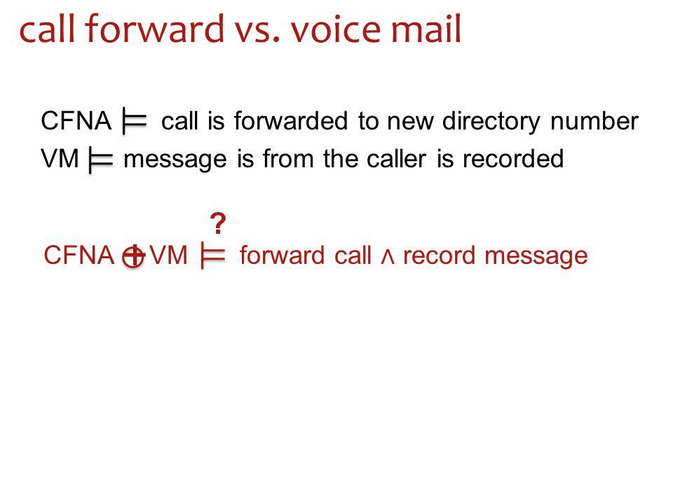 call forward vs.