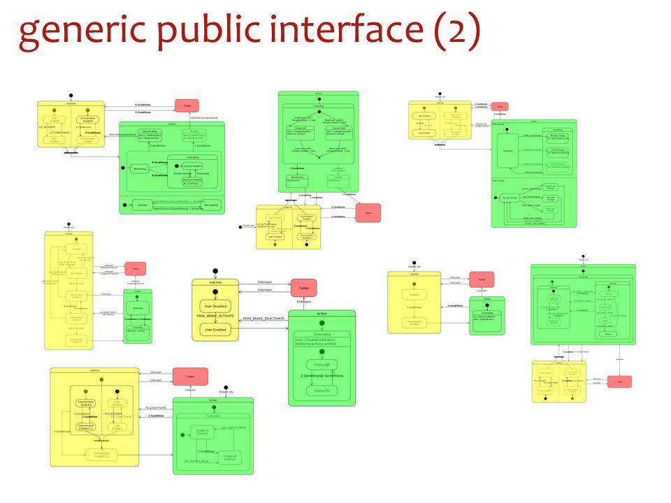 generic public interface (2)