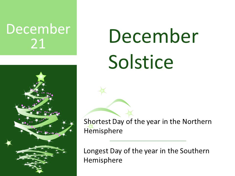 December 21 December Solstice Shortest Day of the year in the Northern Hemisphere Longest Day of the year in the Southern Hemisphere