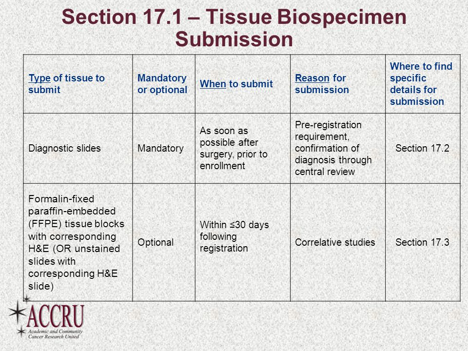 Section 17.1 – Tissue Biospecimen Submission Type of tissue to submit Mandatory or optional When to submit Reason for submission Where to find specific details for submission Diagnostic slidesMandatory As soon as possible after surgery, prior to enrollment Pre-registration requirement, confirmation of diagnosis through central review Section 17.2 Formalin-fixed paraffin-embedded (FFPE) tissue blocks with corresponding H&E (OR unstained slides with corresponding H&E slide) Optional Within ≤30 days following registration Correlative studiesSection 17.3