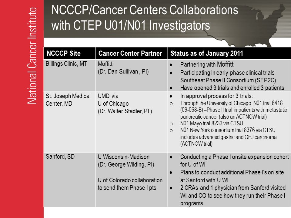 NCCCP SiteCancer Center PartnerStatus as of January 2011 Billings Clinic, MTMoffitt (Dr.