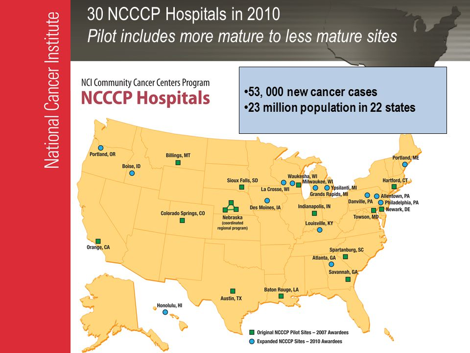 30 NCCCP Hospitals in 2010 Pilot includes more mature to less mature sites 53, 000 new cancer cases 23 million population in 22 states