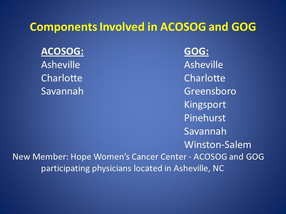 Components Involved in ACOSOG and GOG ACOSOG:GOG:AshevilleCharlotte SavannahGreensboro Kingsport Pinehurst Savannah Winston-Salem New Member: Hope Wom