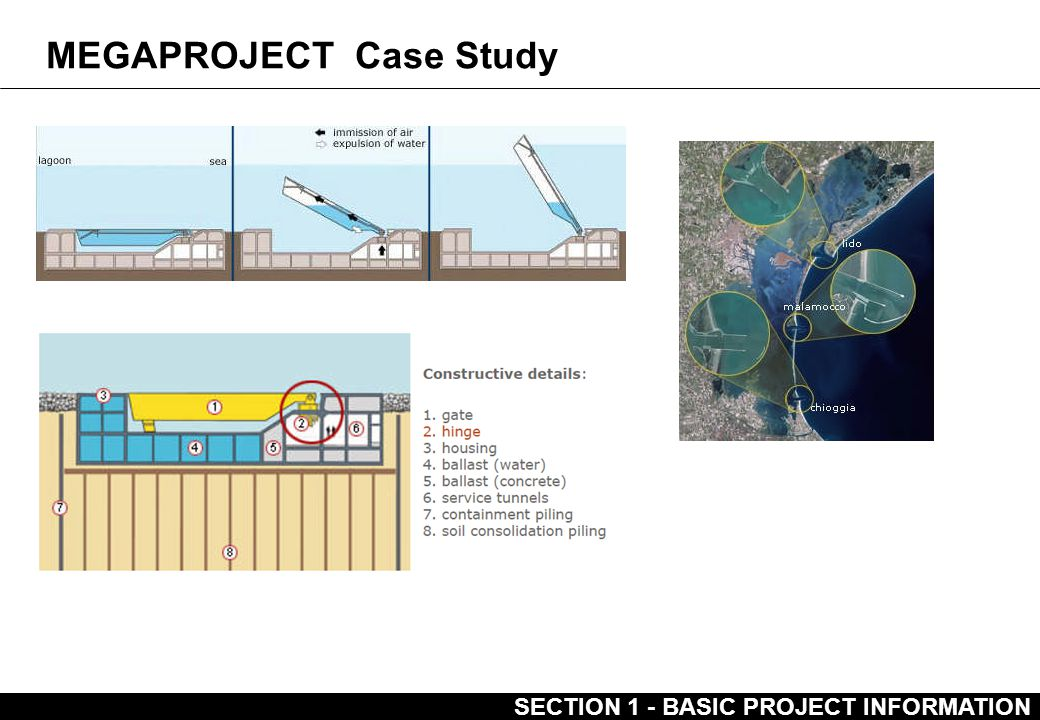 MEGAPROJECT Case Study SECTION 1 - BASIC PROJECT INFORMATION