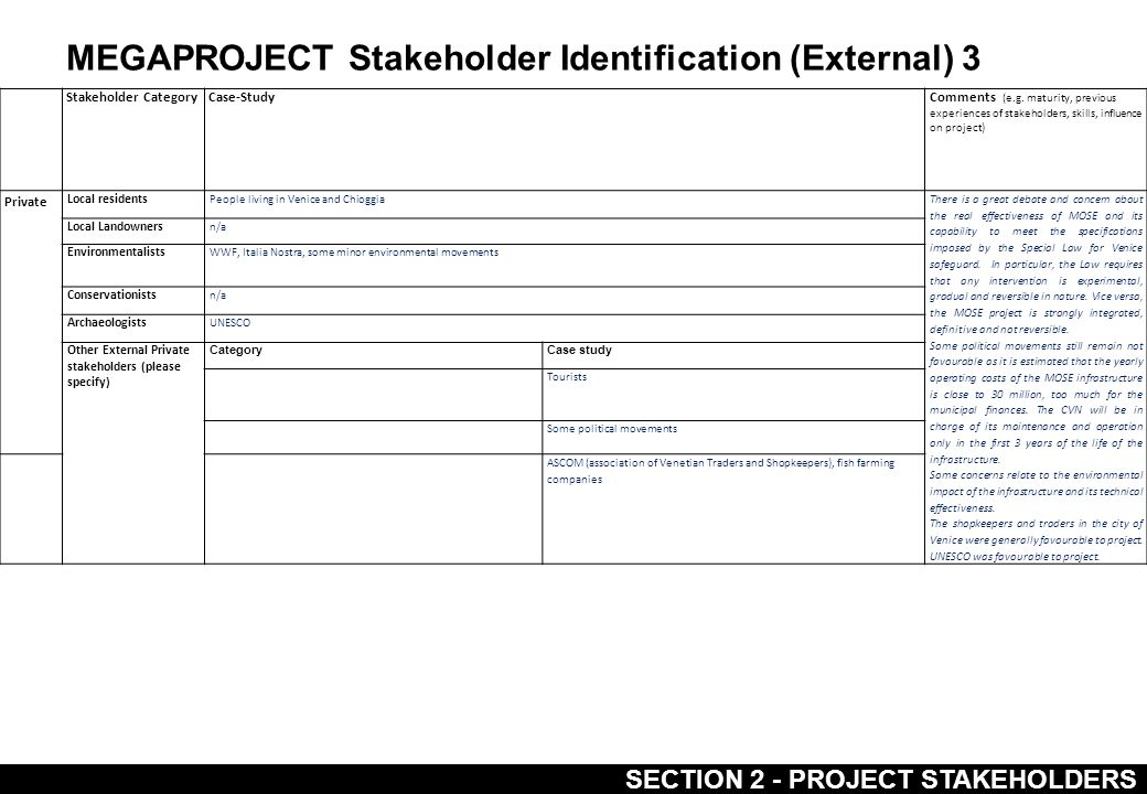MEGAPROJECT Stakeholder Identification (External) 3 SECTION 2 - PROJECT STAKEHOLDERS Stakeholder CategoryCase-StudyComments (e.g.